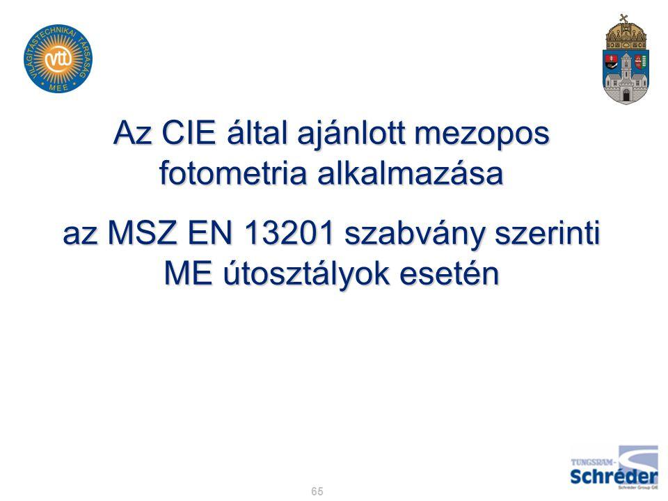 Az CIE által ajánlott mezopos fotometria alkalmazása