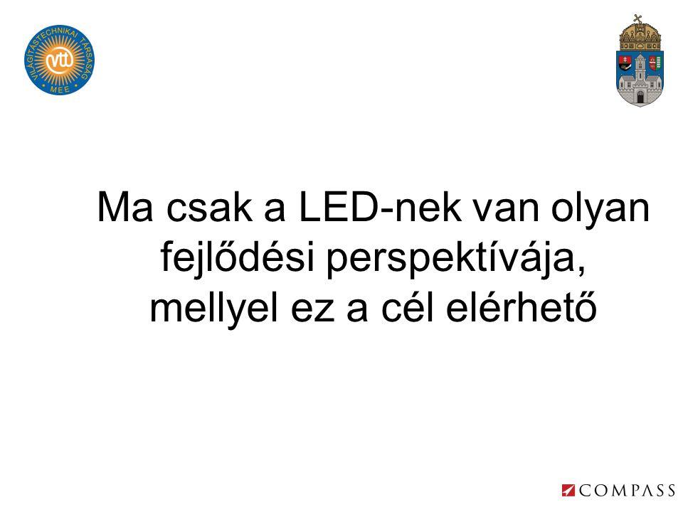 Ma csak a LED-nek van olyan fejlődési perspektívája,
