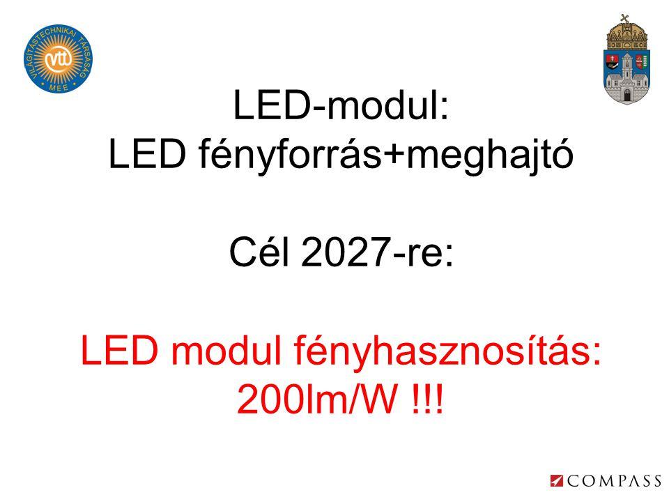 LED fényforrás+meghajtó Cél 2027-re: