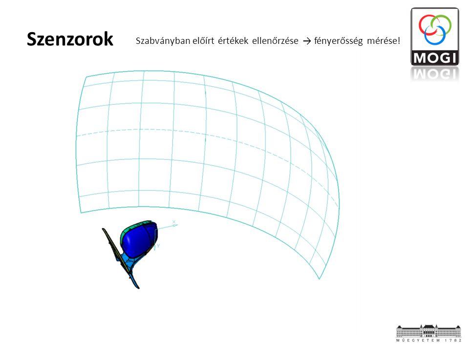 Szenzorok Szabványban előírt értékek ellenőrzése → fényerősség mérése!