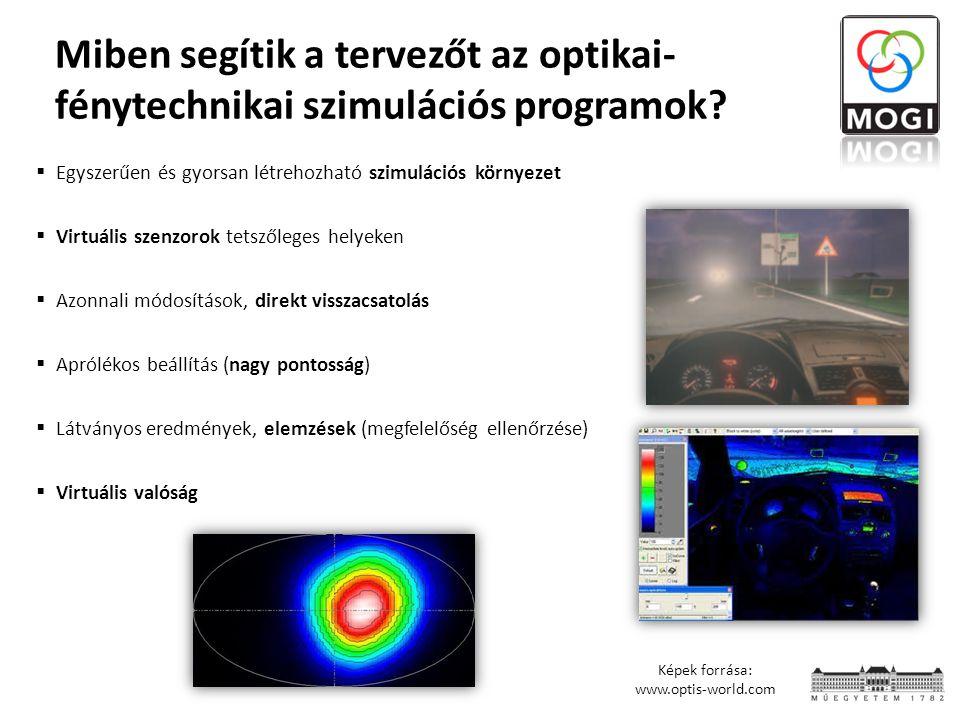 Miben segítik a tervezőt az optikai-fénytechnikai szimulációs programok