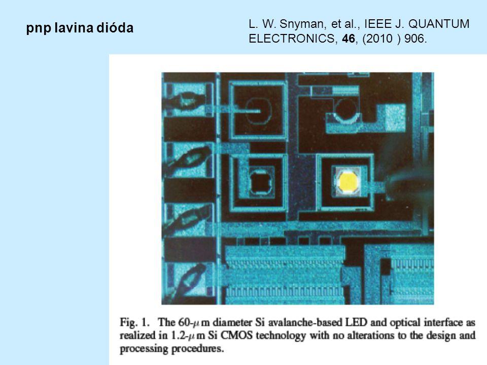 pnp lavina dióda L. W. Snyman, et al., IEEE J. QUANTUM