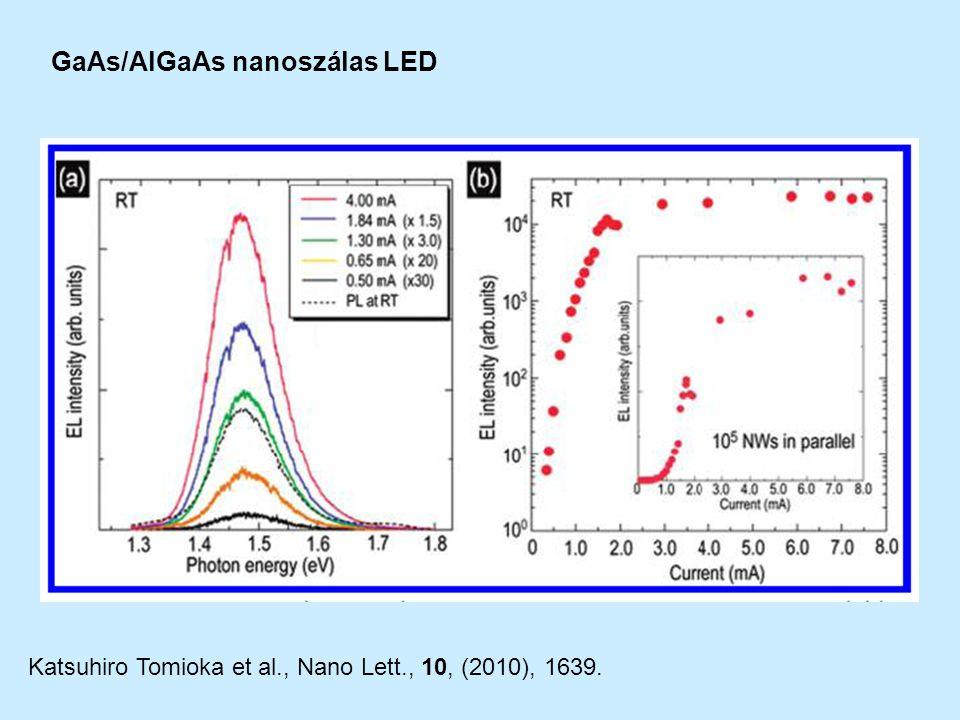 GaAs/AlGaAs nanoszálas LED