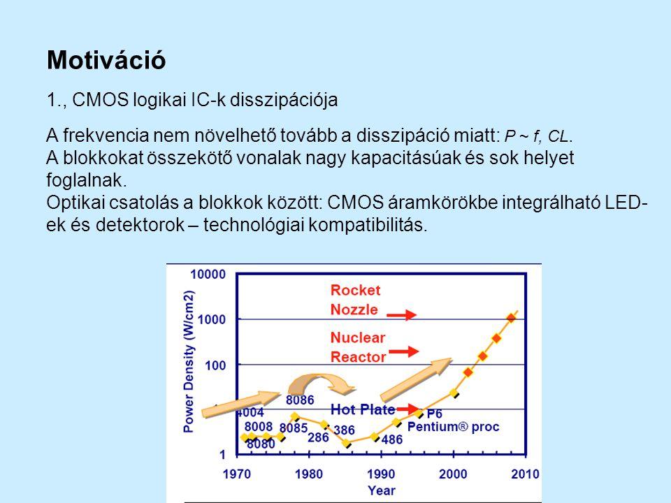Motiváció 1., CMOS logikai IC-k disszipációja