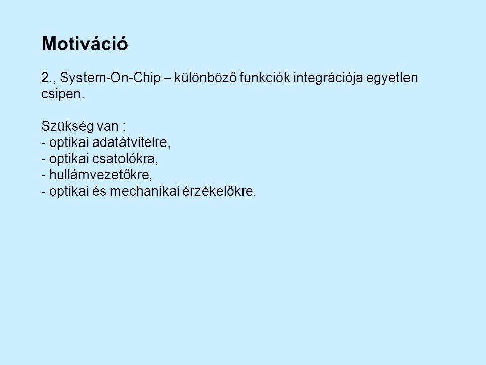 Motiváció 2., System-On-Chip – különböző funkciók integrációja egyetlen csipen. Szükség van : optikai adatátvitelre,