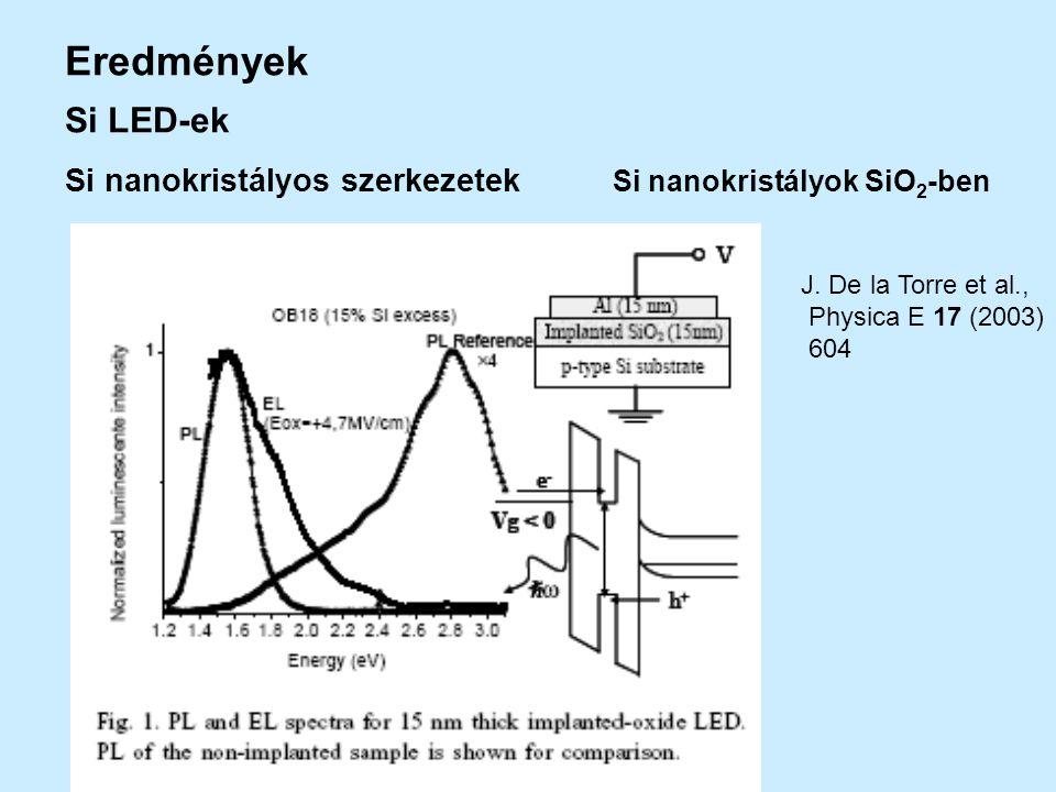 Eredmények Si LED-ek. Si nanokristályos szerkezetek Si nanokristályok SiO2-ben. J. De la Torre et al.,