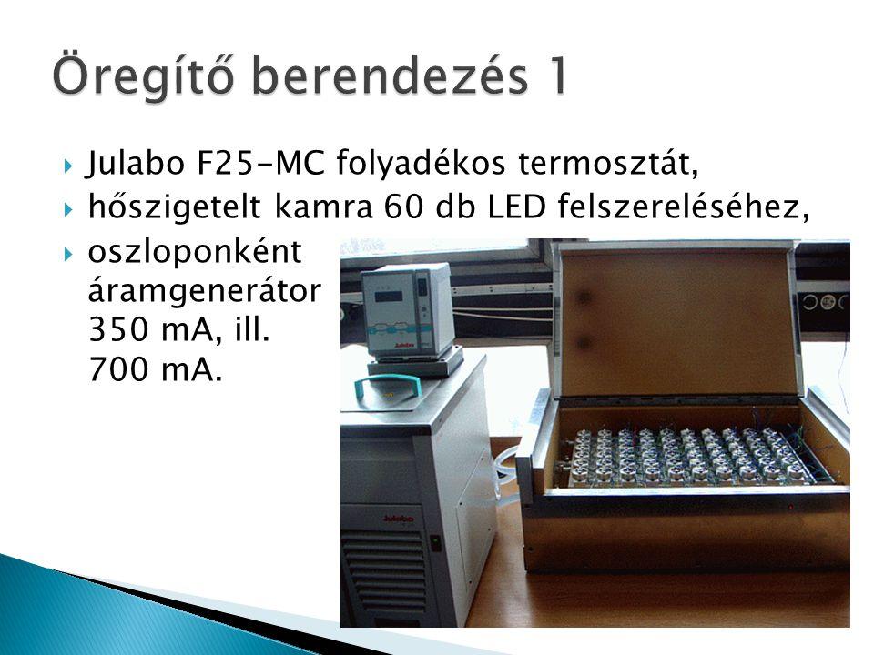 Öregítő berendezés 1 Julabo F25-MC folyadékos termosztát,