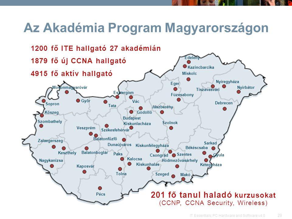 Az Akadémia Program Magyarországon