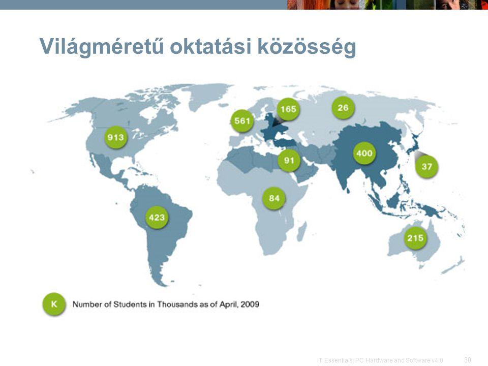 Világméretű oktatási közösség