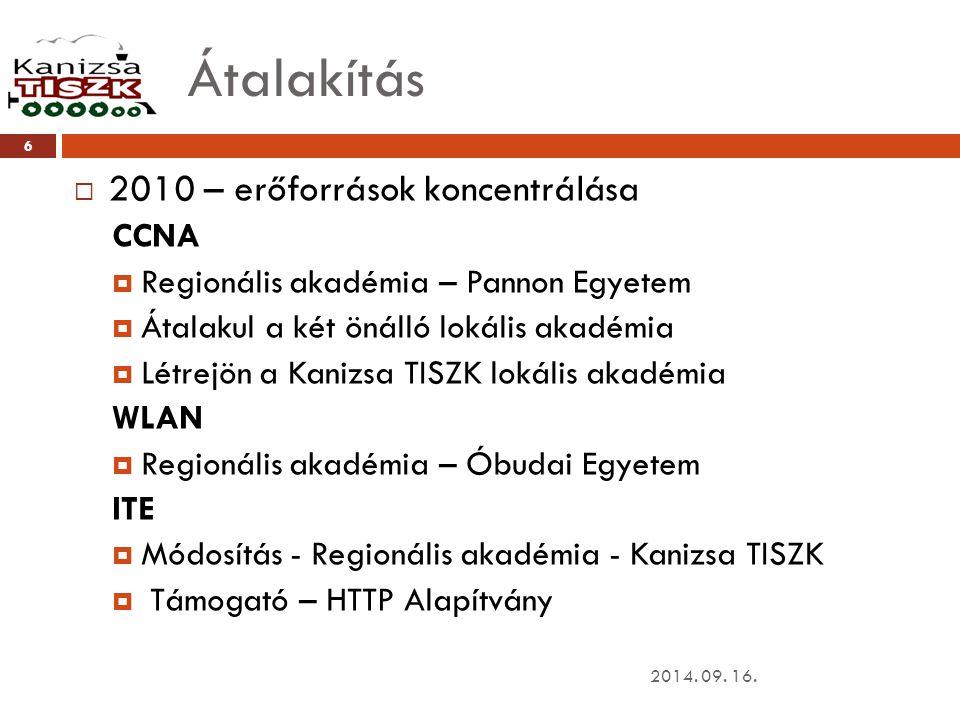 Átalakítás 2010 – erőforrások koncentrálása CCNA