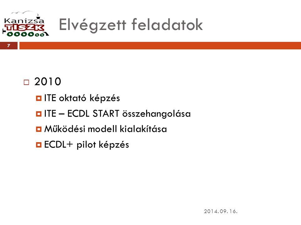 Elvégzett feladatok 2010 ITE oktató képzés