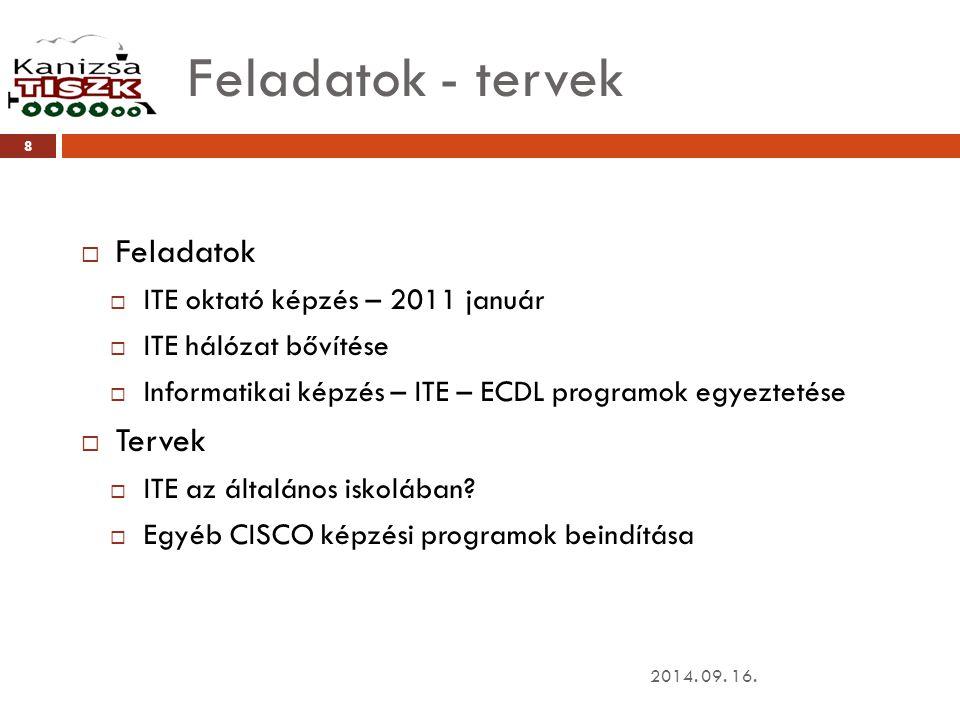 Feladatok - tervek Feladatok Tervek ITE oktató képzés – 2011 január