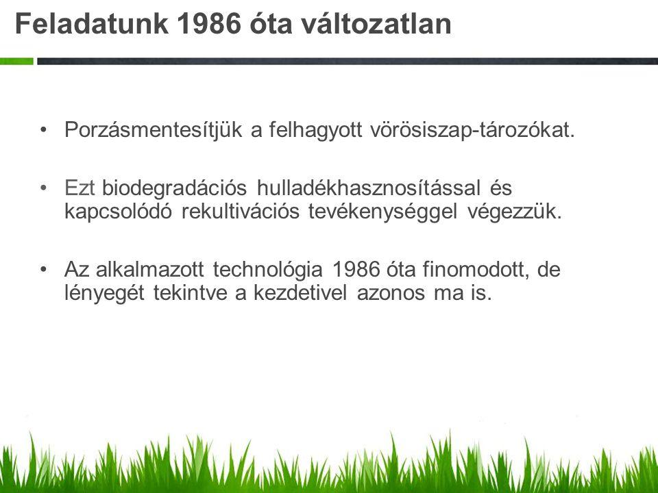 Feladatunk 1986 óta változatlan