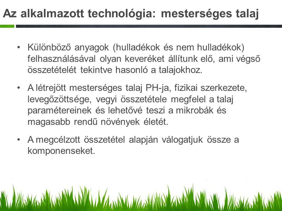 Az alkalmazott technológia: mesterséges talaj