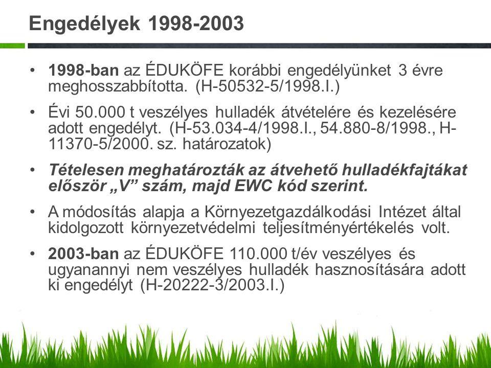Engedélyek 1998-2003 1998-ban az ÉDUKÖFE korábbi engedélyünket 3 évre meghosszabbította. (H-50532-5/1998.I.)