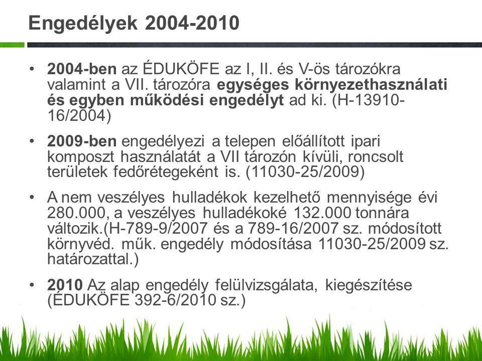 Engedélyek 2004-2010