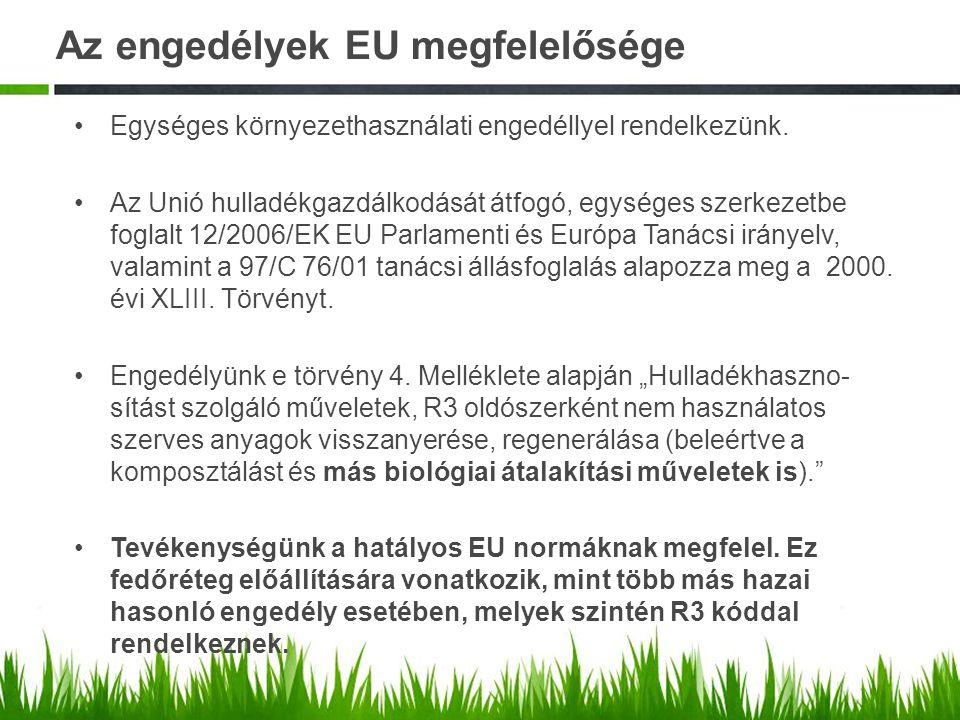 Az engedélyek EU megfelelősége