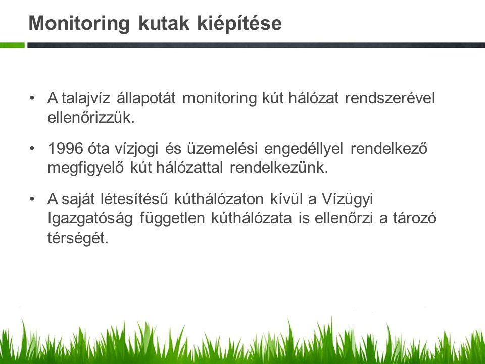 Monitoring kutak kiépítése