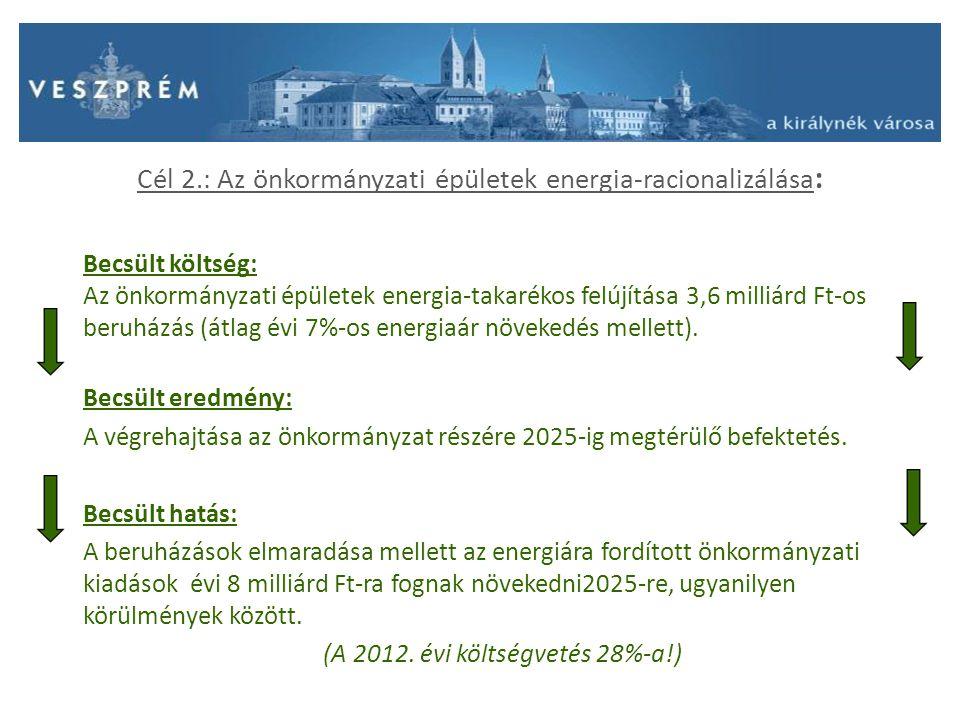 Cél 2.: Az önkormányzati épületek energia-racionalizálása: