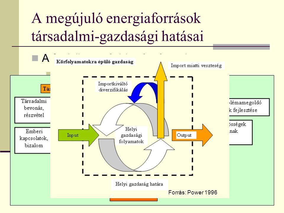 A megújuló energiaforrások társadalmi-gazdasági hatásai