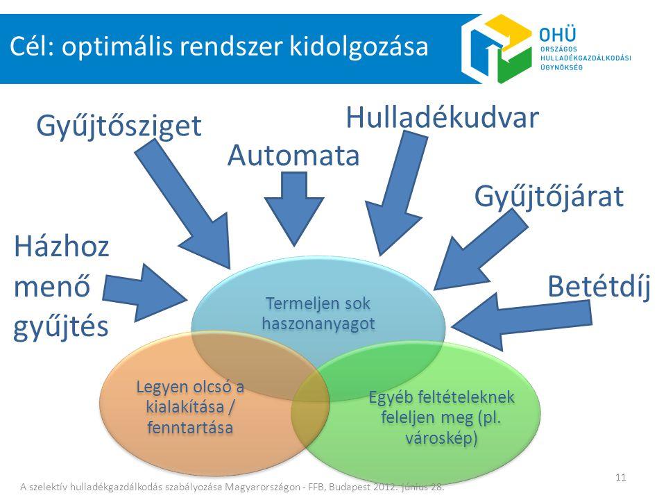 Cél: optimális rendszer kidolgozása