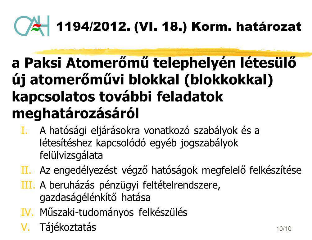 1194/2012. (VI. 18.) Korm. határozat