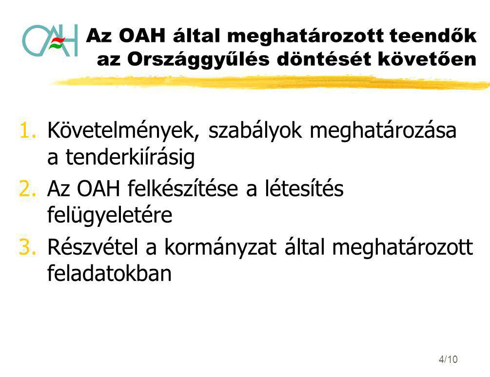 Az OAH által meghatározott teendők az Országgyűlés döntését követően