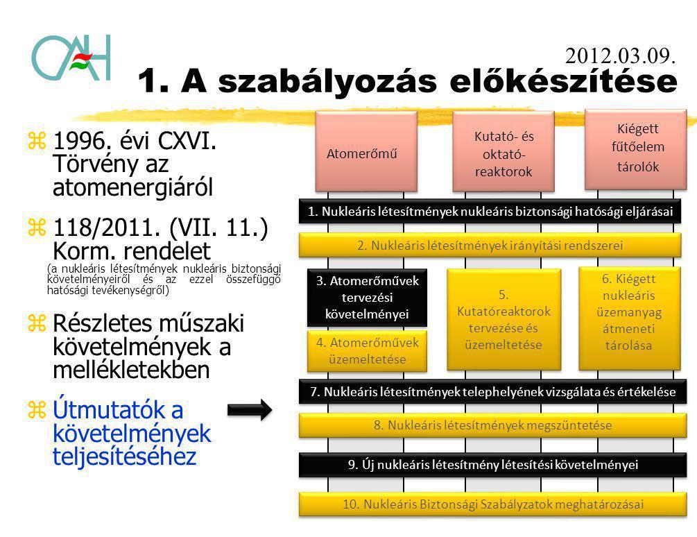 1. A szabályozás előkészítése