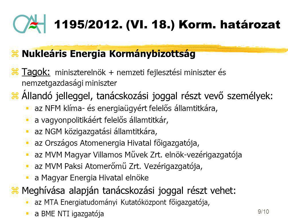 1195/2012. (VI. 18.) Korm. határozat Nukleáris Energia Kormánybizottság.