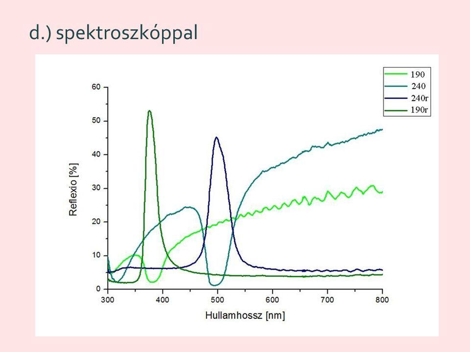 d.) spektroszkóppal
