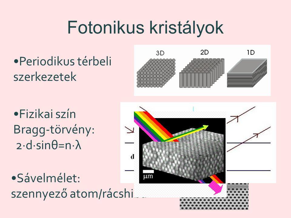 Fotonikus kristályok Periodikus térbeli szerkezetek Fizikai szín