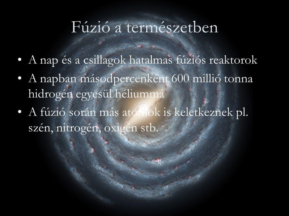 Fúzió a természetben A nap és a csillagok hatalmas fúziós reaktorok