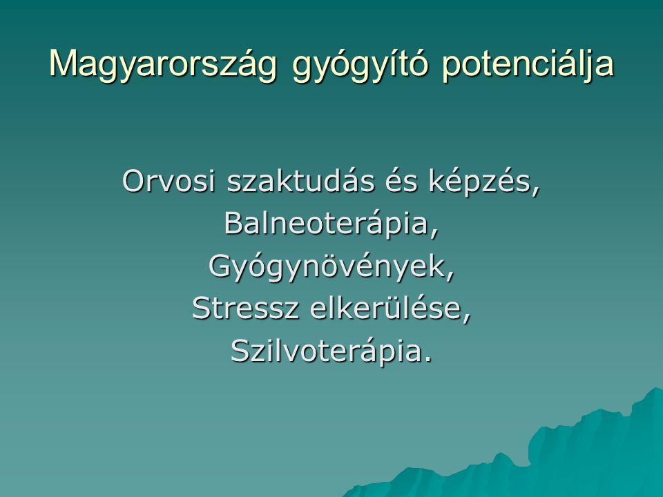 Magyarország gyógyító potenciálja