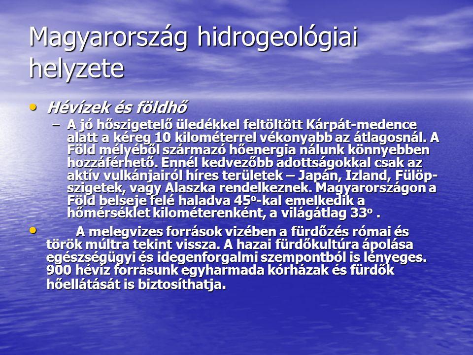 Magyarország hidrogeológiai helyzete