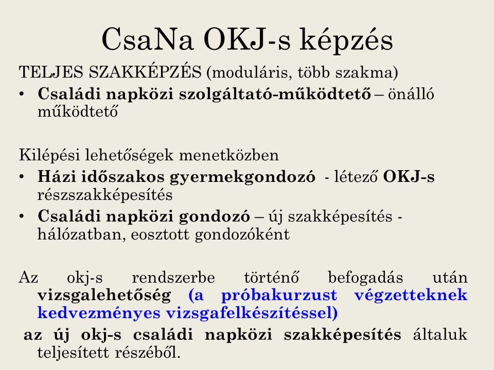 CsaNa OKJ-s képzés TELJES SZAKKÉPZÉS (moduláris, több szakma)