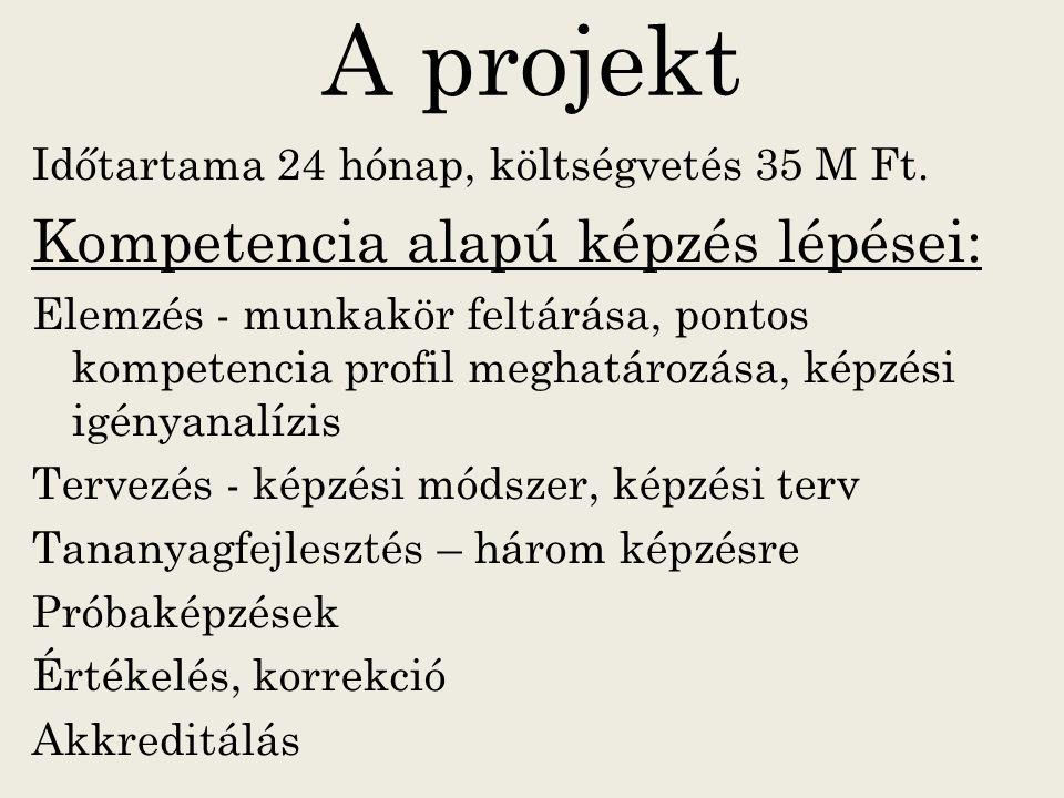 A projekt Kompetencia alapú képzés lépései: