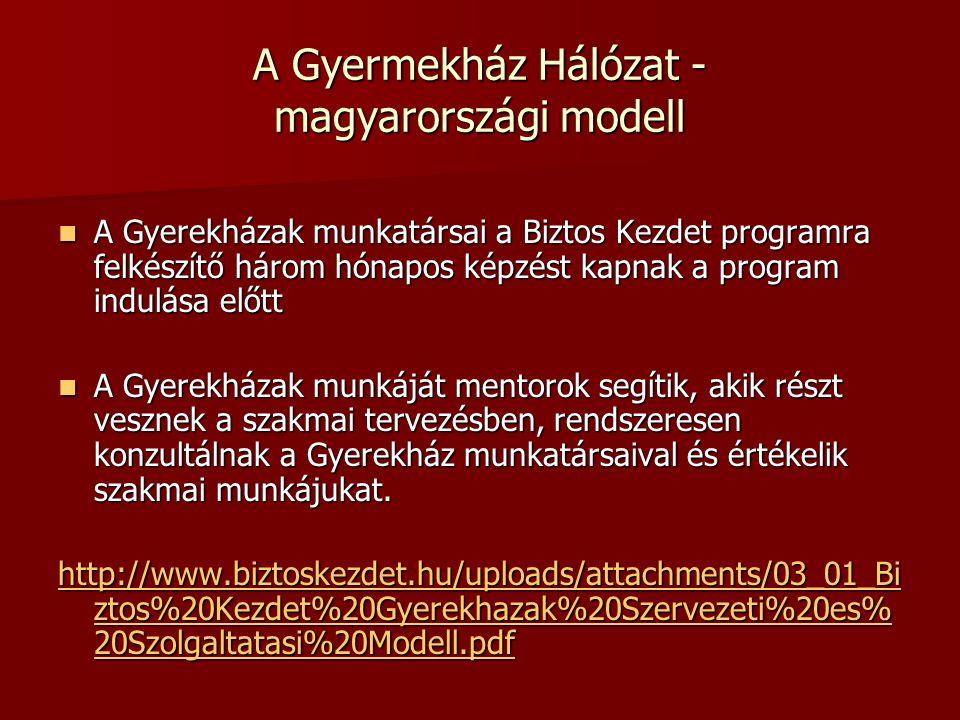 A Gyermekház Hálózat - magyarországi modell