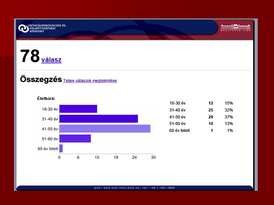 Zarka Dénes Képzési igény analízis – 2011. január