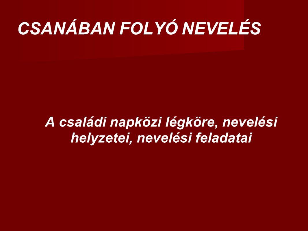 CSANÁBAN FOLYÓ NEVELÉS