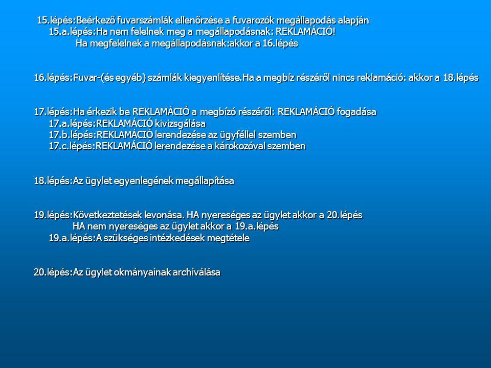 15.lépés:Beérkező fuvarszámlák ellenőrzése a fuvarozók megállapodás alapján