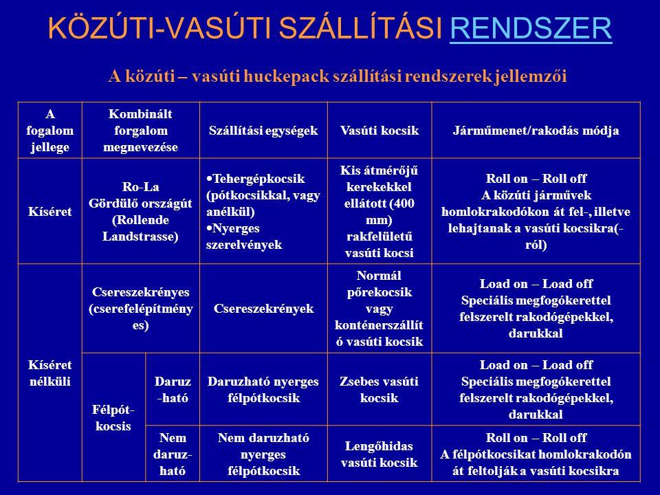 KÖZÚTI-VASÚTI SZÁLLÍTÁSI RENDSZER