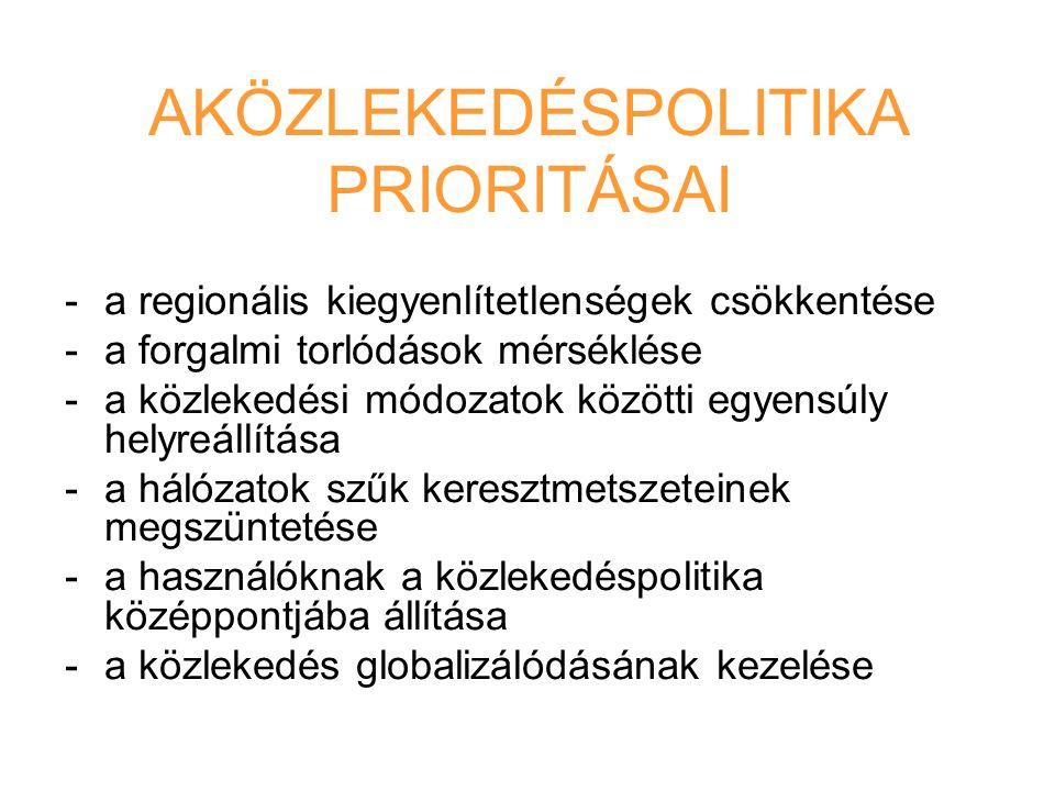 AKÖZLEKEDÉSPOLITIKA PRIORITÁSAI