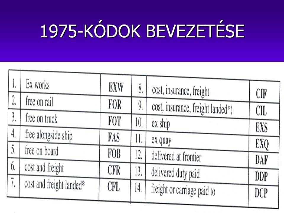1975-KÓDOK BEVEZETÉSE