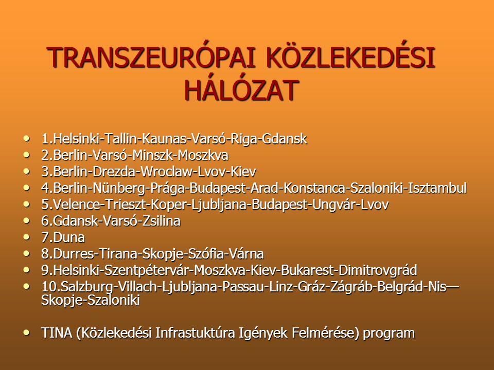 TRANSZEURÓPAI KÖZLEKEDÉSI HÁLÓZAT