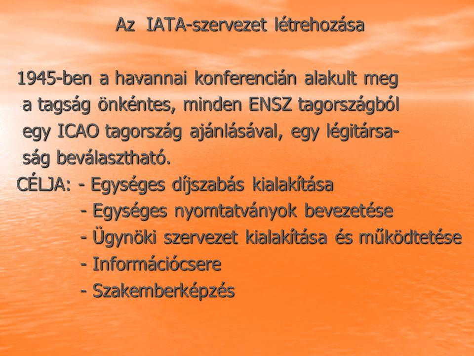 Az IATA-szervezet létrehozása
