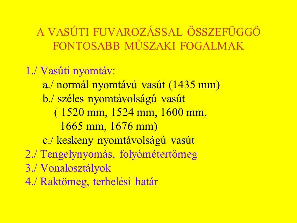 A VASÚTI FUVAROZÁSSAL ÖSSZEFÜGGŐ FONTOSABB MŰSZAKI FOGALMAK