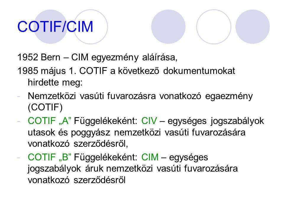 COTIF/CIM 1952 Bern – CIM egyezmény aláírása,