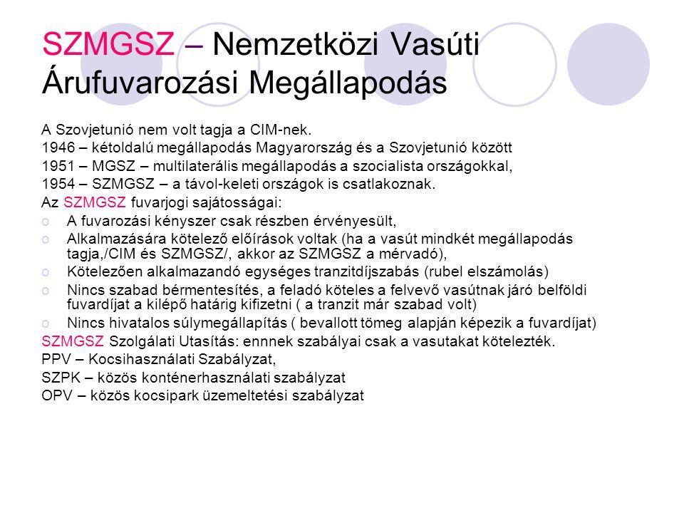 SZMGSZ – Nemzetközi Vasúti Árufuvarozási Megállapodás