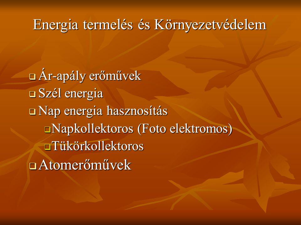 Energia termelés és Környezetvédelem