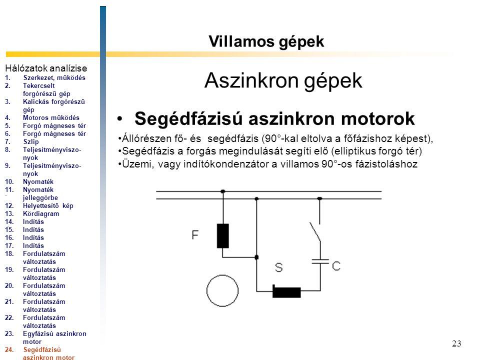 Aszinkron gépek Segédfázisú aszinkron motorok Villamos gépek